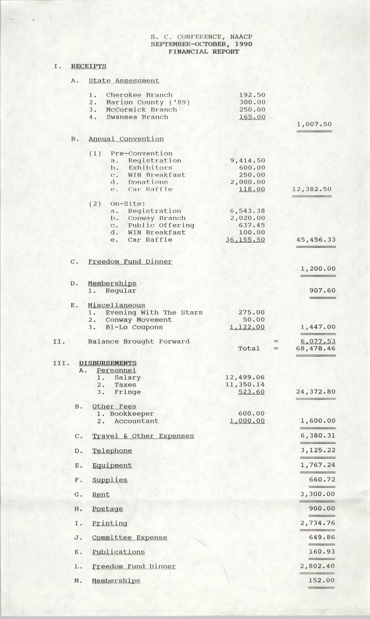 South Carolina Conference of Branches of the NAACP Financial Report, September to October 1990