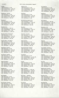 South Carolina Conference of Branches of the NAACP 1991 State Assessment Report, June 14, 1991