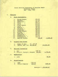 South Carolina Conference of Branches of the NAACP Financial Report, May to June 1992