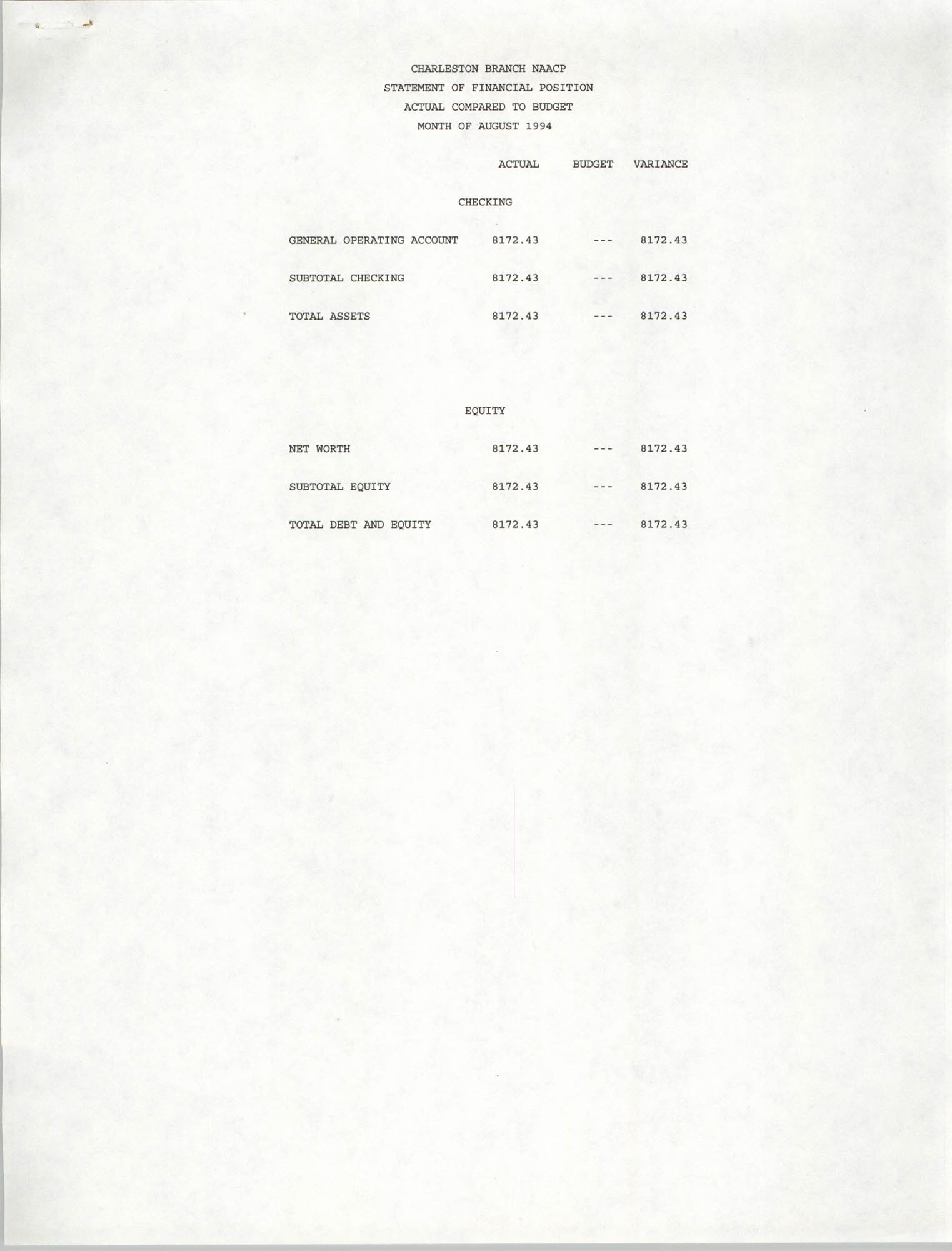 Charleston Branch of the NAACP Statement of Financial Position, August 1994