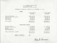 C. O. Federal Credit Union, Statement of Financial Condition as of December 31, 1990