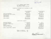 C. O. Federal Credit Union, Financial Statement as of December 31, 1989