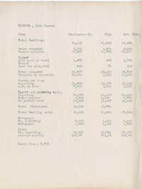 Folders 52-61: Press Release 1