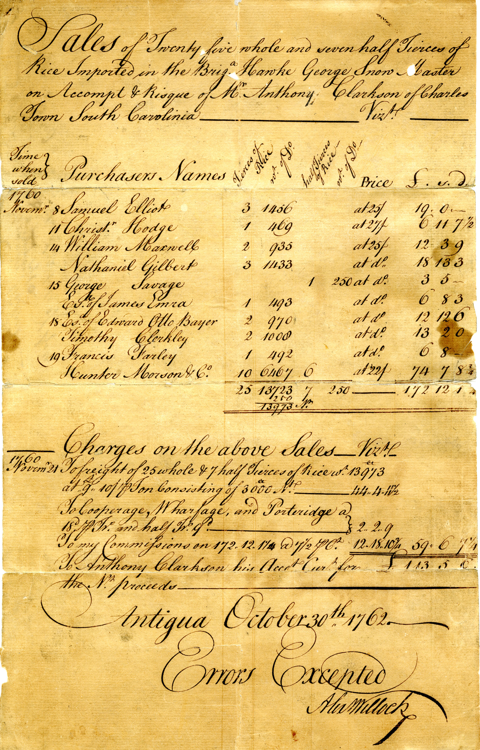 Invoice of rice sales for Anthony Clarkson, 1762 Oct. 30.