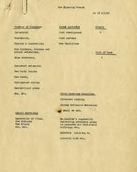 Folder 04: Planning Group List