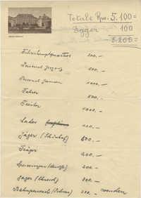 Mihai Antonescu's visit to Benito Mussolini, Photograph 39