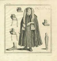 Imago Viri Judæj / La Representation d'un Juif