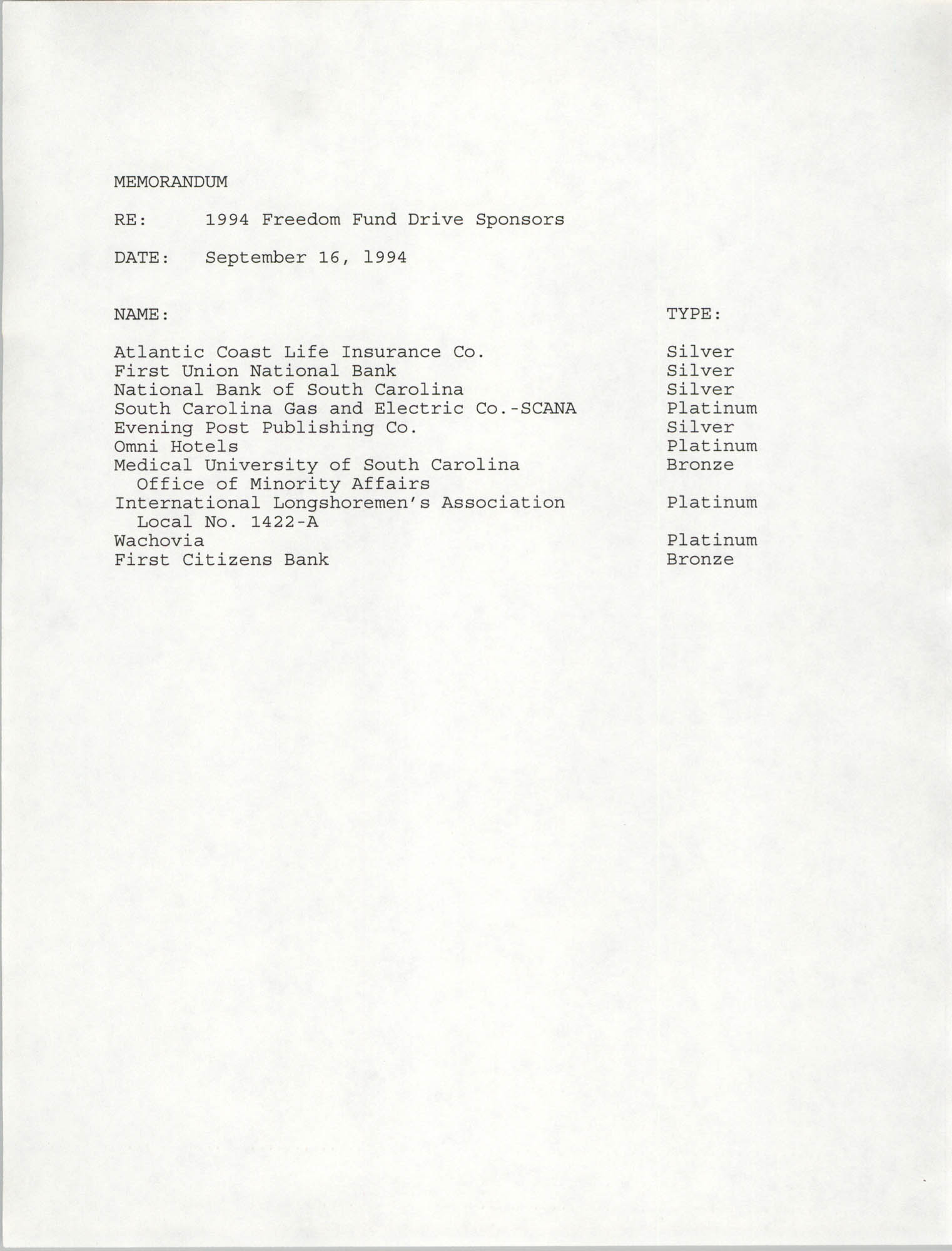 Charleston Branch NAACP Memorandum, September 16, 1994