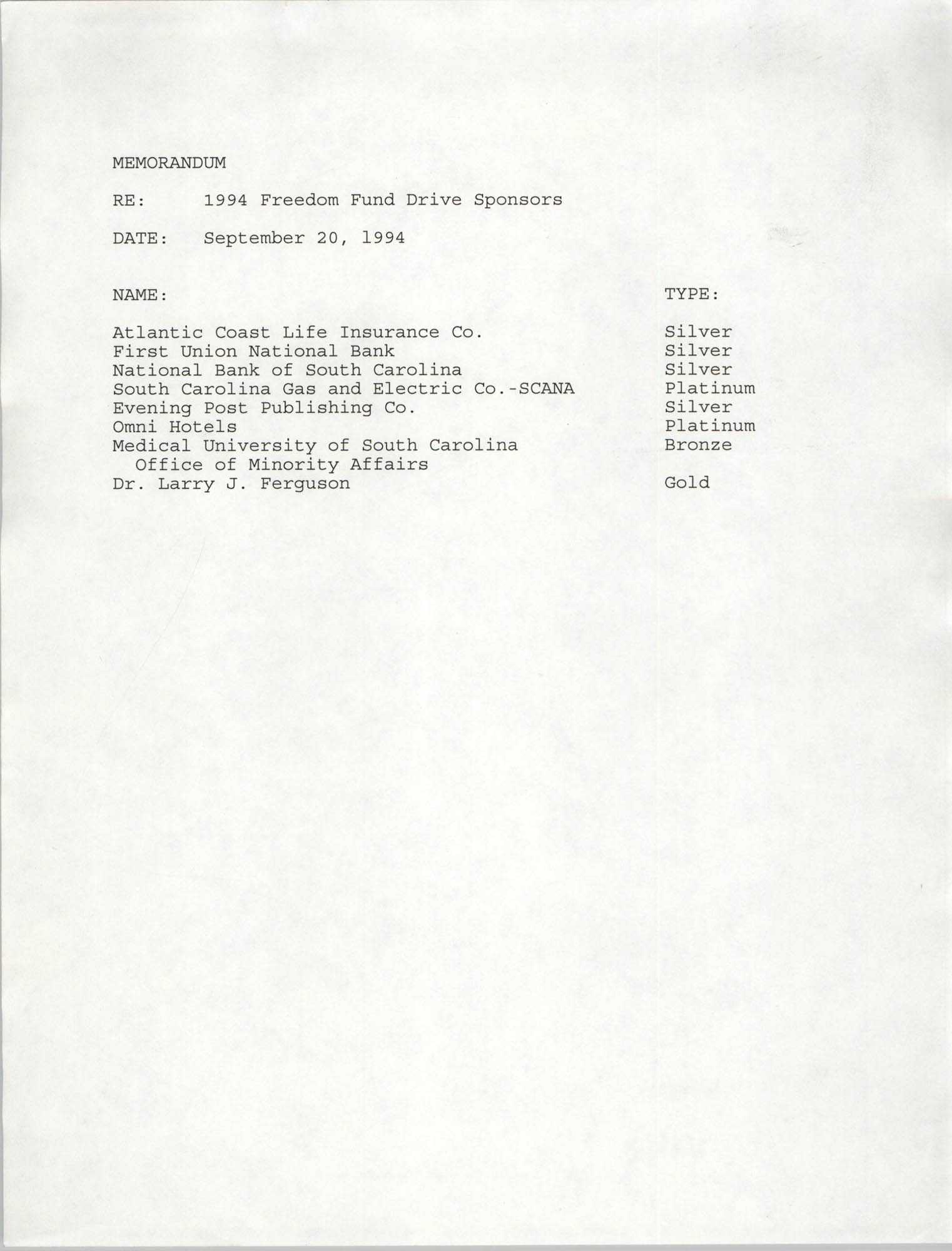 Charleston Branch NAACP Memorandum, September 20, 1994