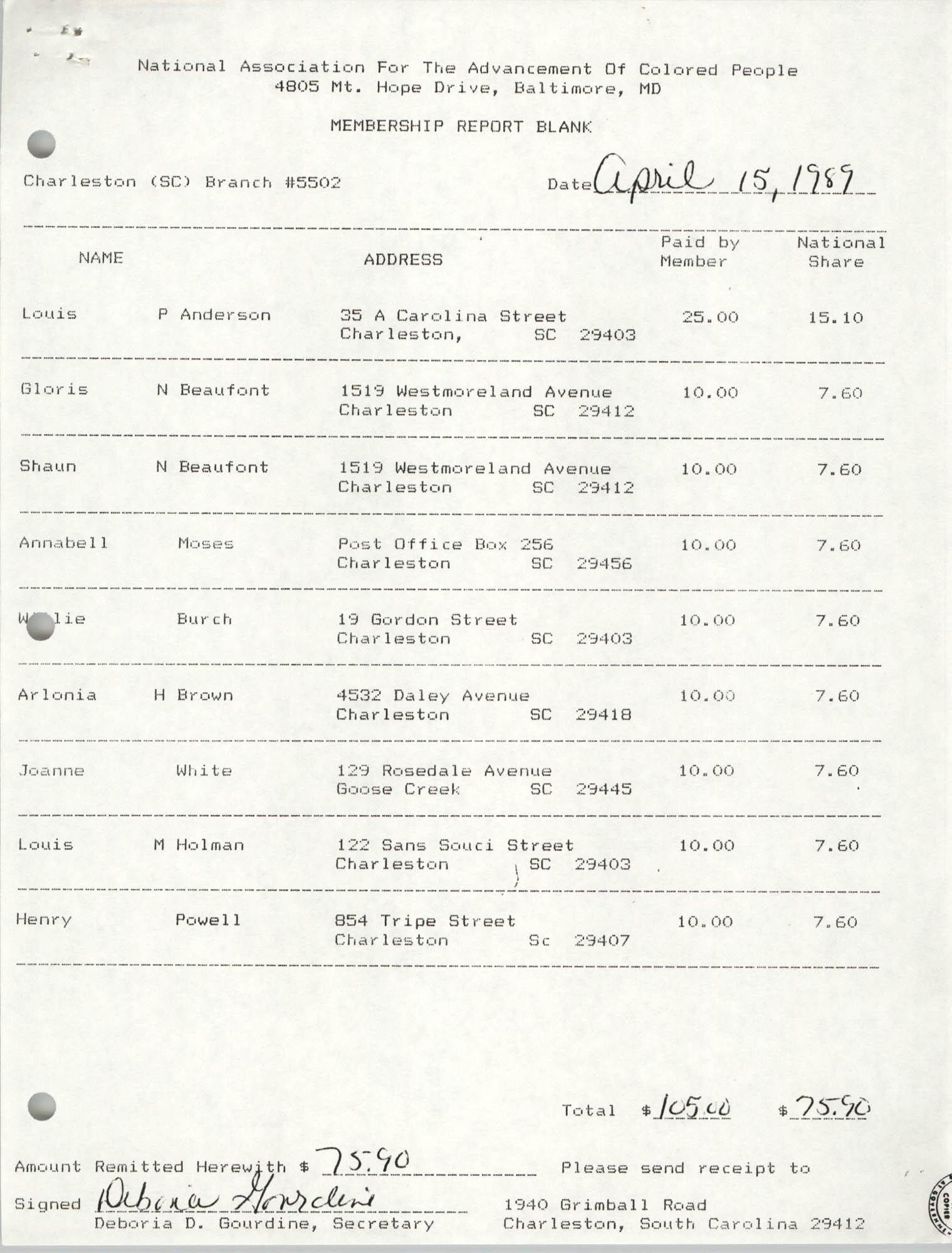 Membership Report Blank, Charleston Branch of the NAACP, Deboria D. Gourdine, April 15, 1989