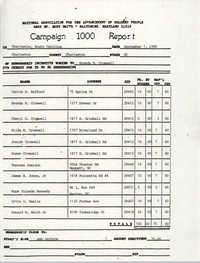 Campaign 1000 Report, Brenda H. Cromwell, Charleston Branch of the NAACP, September 1, 1988