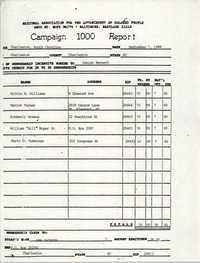 Campaign 1000 Report, Isaiah Bennett, Charleston Branch of the NAACP, September 1, 1988