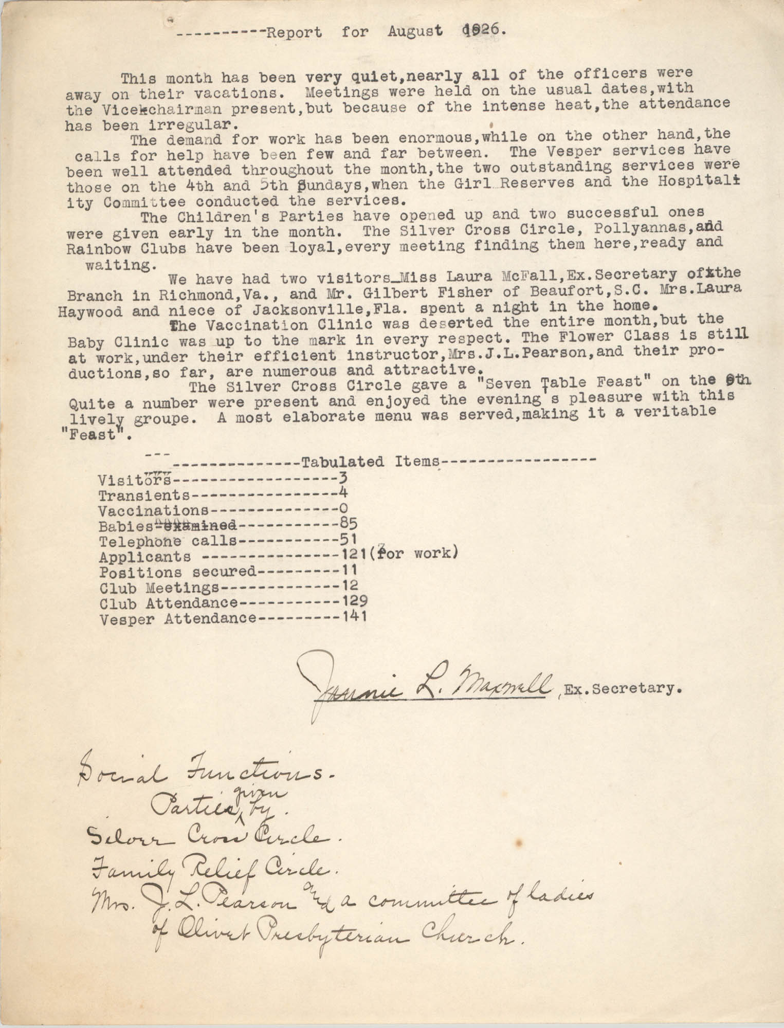Monthly Report for the Coming Street Y.W.C.A., August 1926
