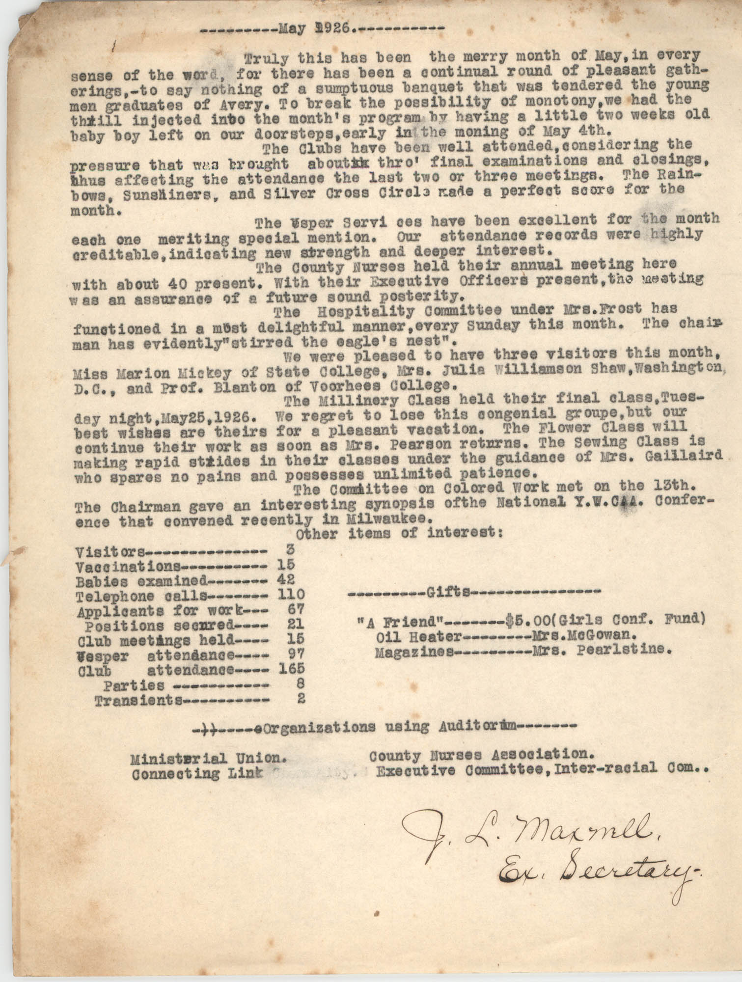 Monthly Report for the Coming Street Y.W.C.A., May 1926