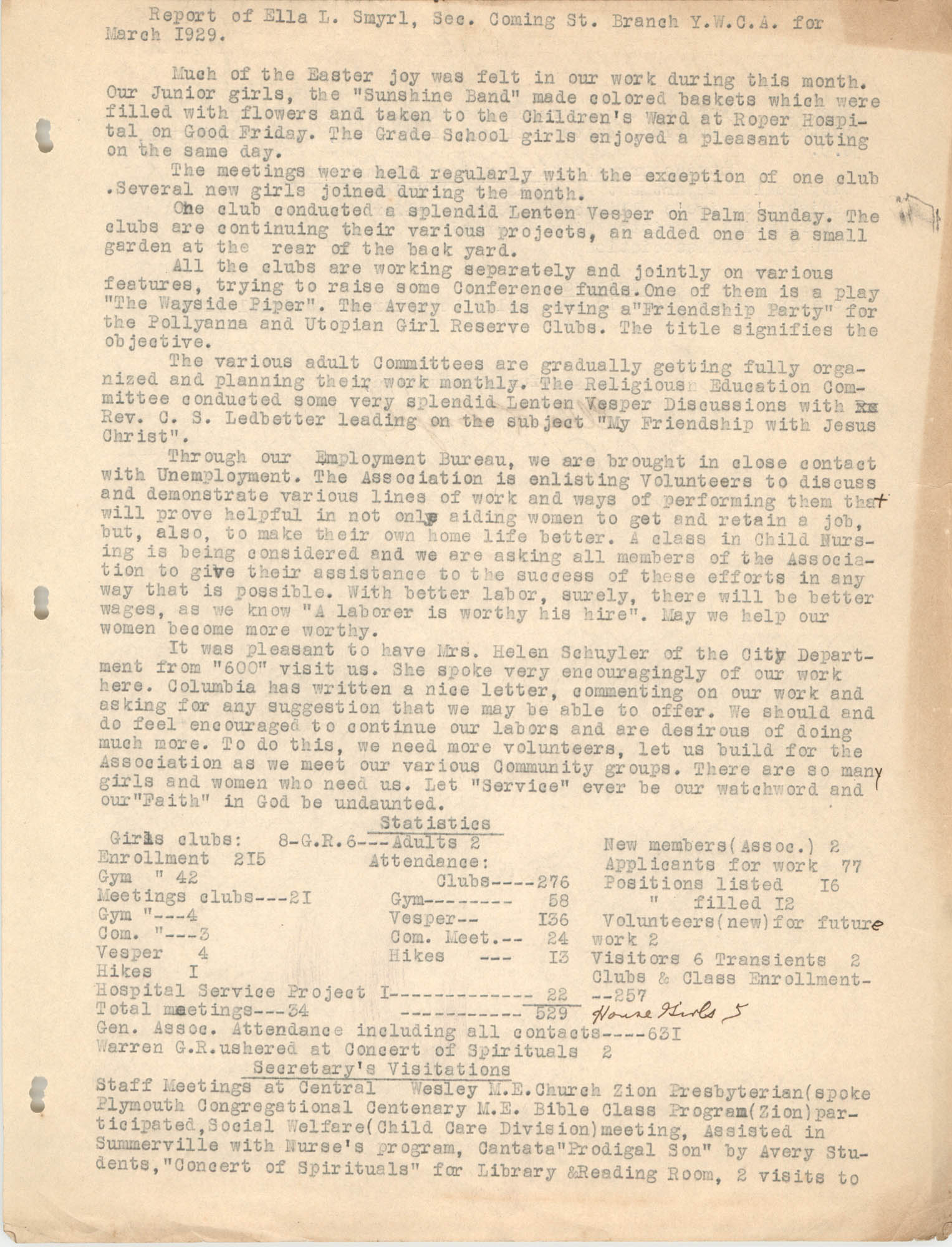 Monthly Report for the Coming Street Y.W.C.A., March 1929
