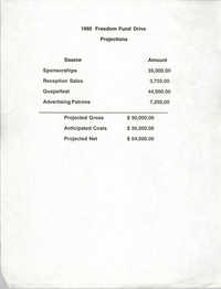 1992 Freedom Fund Drive Projections