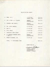 Solicitation Update, Banquet Finance Committee, Isabell DuBose, September 7, 1988