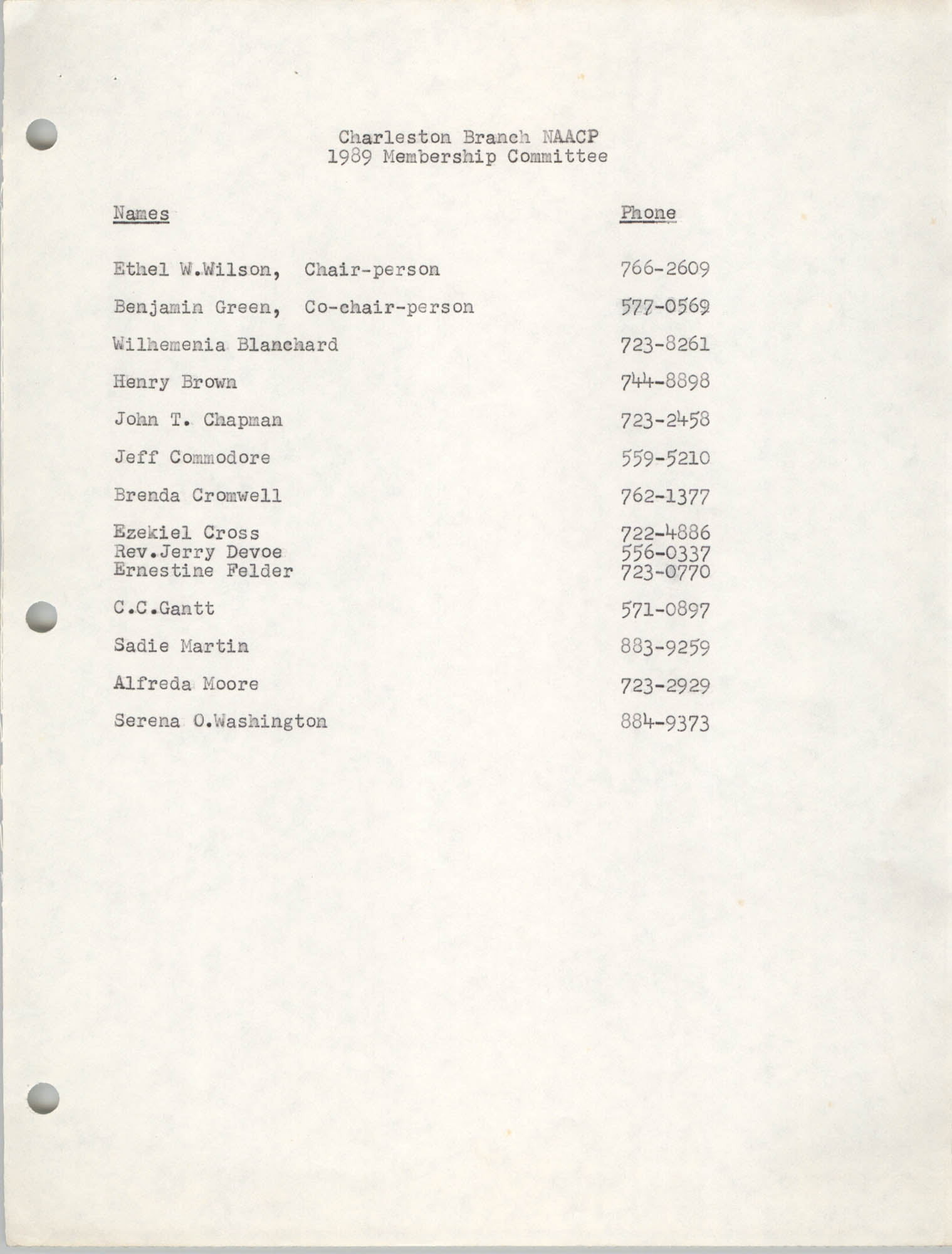 Membership Committee List, National Association for the Advancement of Colored People