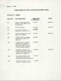 Plan of Actions and Milestones, Planning Subcommittee, August 11, 1988