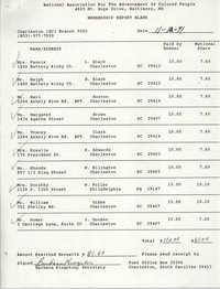 Membership Report Blank, Charleston Branch of the NAACP, Barbara Kingston, November 12, 1991
