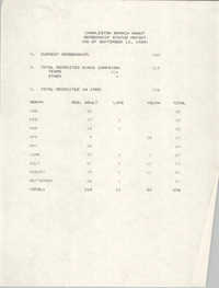 Membership Status Report, National Association for the Advancement of Colored People, September 12, 1989