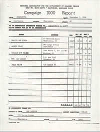 Campaign 1000 Report, Christopher C. Gantt, Charleston Branch of the NAACP, September 1, 1988