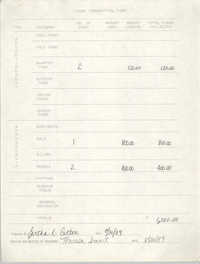 Funds Transmittal Form, E. Culton and Theresa Smart, August, 30, 1989