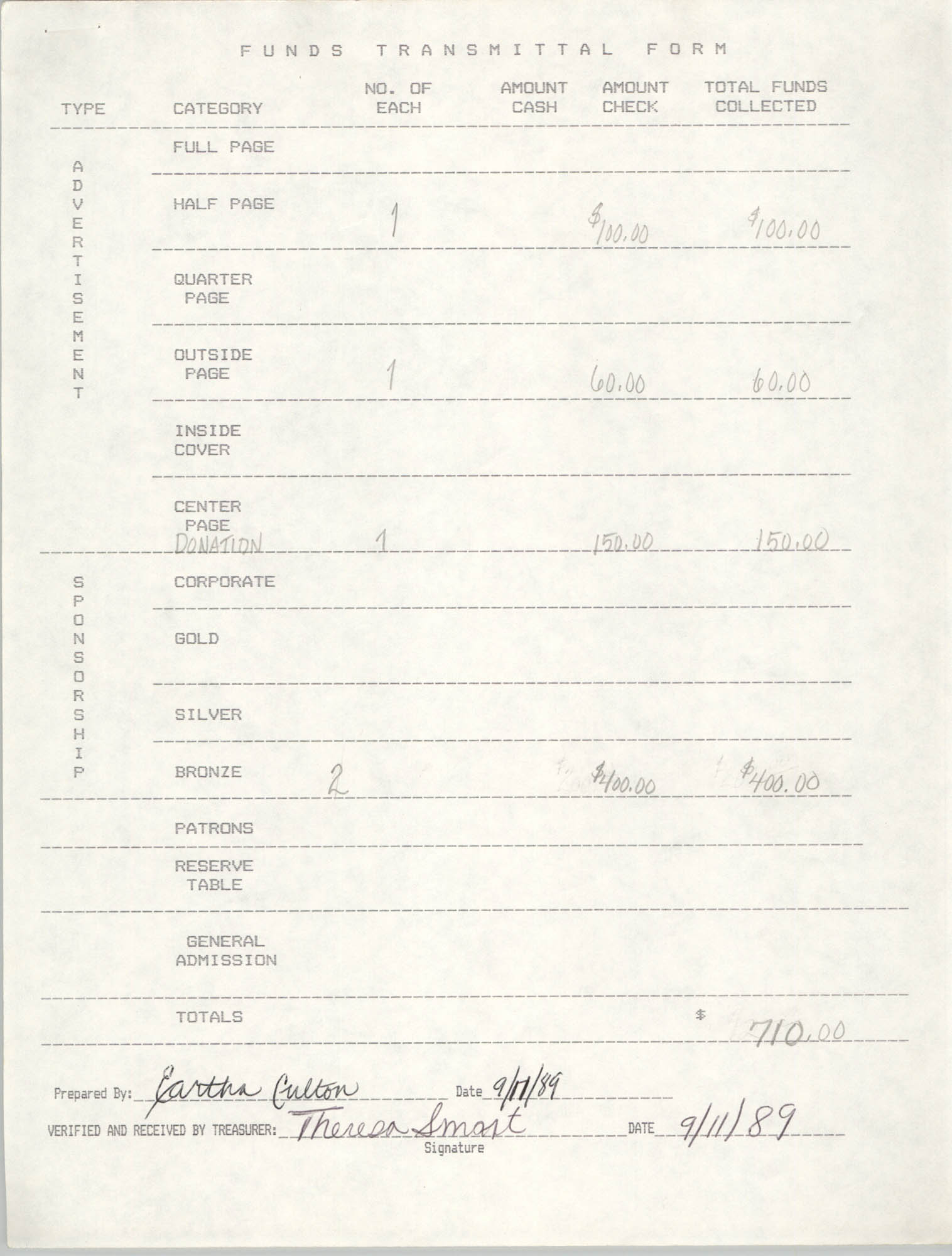 Funds Transmittal Form, E. Culton and Theresa Smart, September 11, 1989