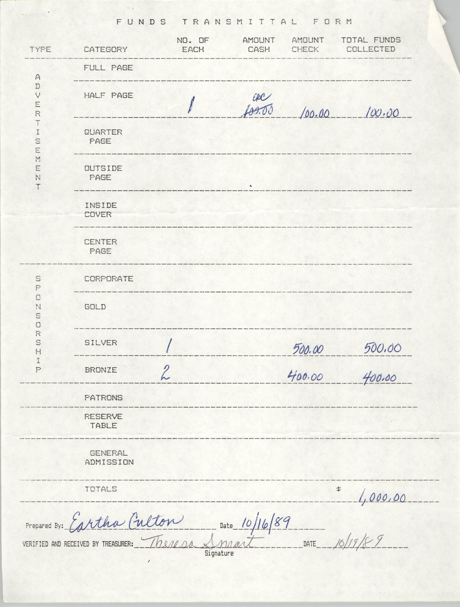 Funds Transmittal Form, E. Culton and Theresa Smart, October 1989