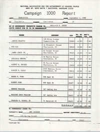 Campaign 1000 Report, Benjamin E. Green, Charleston Branch of the NAACP, September 1, 1988