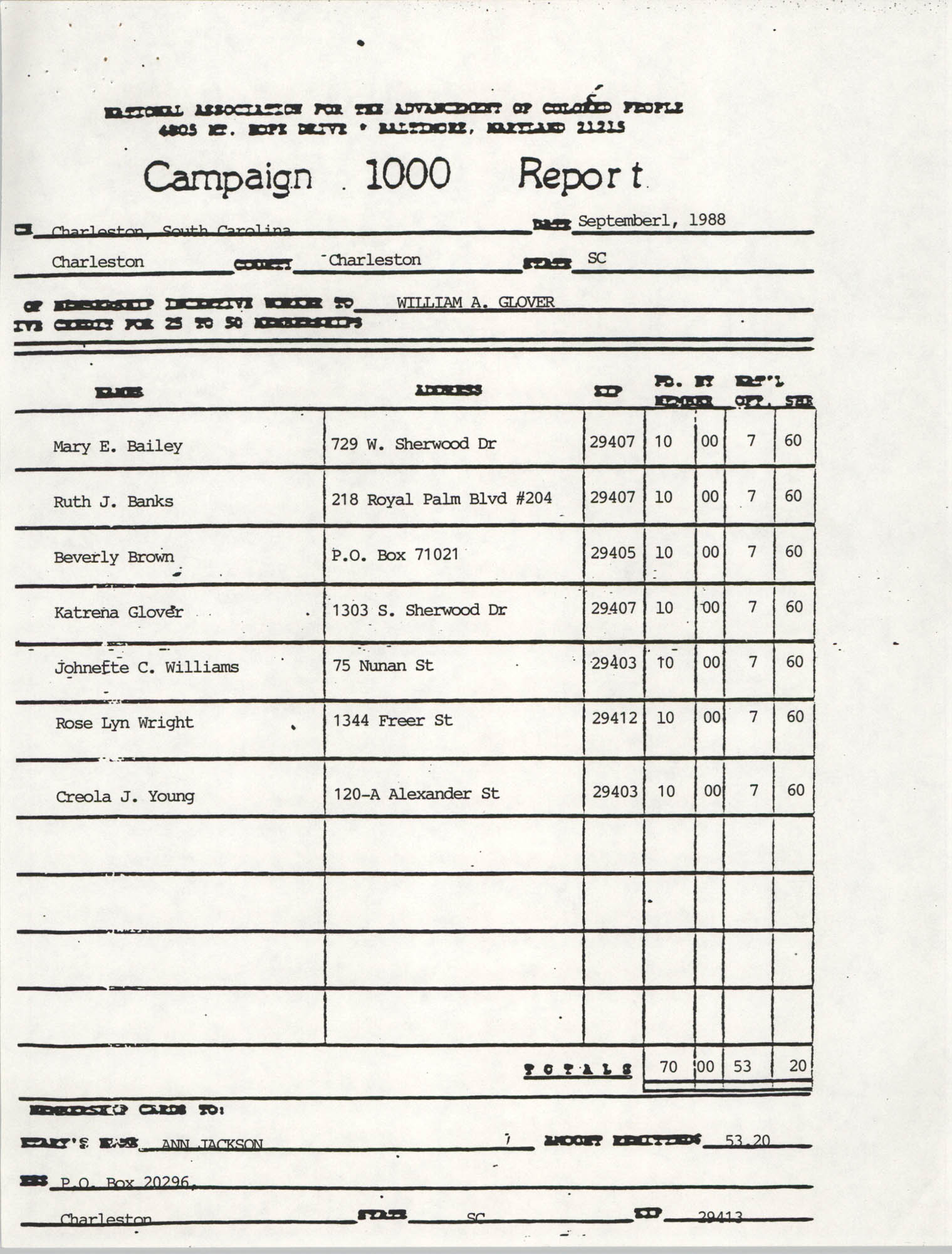 Campaign 1000 Report, William A. Glover, Charleston Branch of the NAACP, September 1, 1988