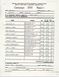 Campaign 1000 Report,  Isabell DuBose, Charleston Branch of the NAACP, September 1, 1988