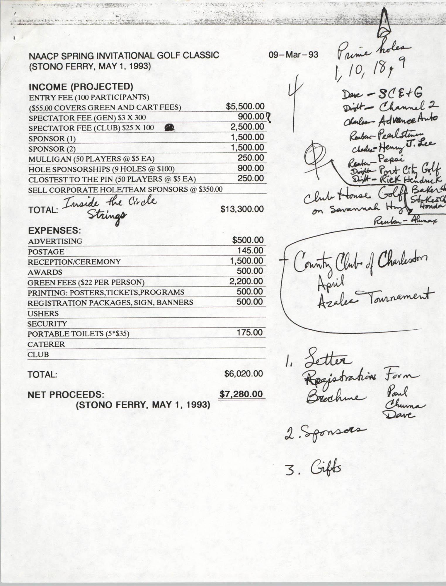 Budget, NAACP Spring Invitational Golf Classic, Stono Ferry, 1993