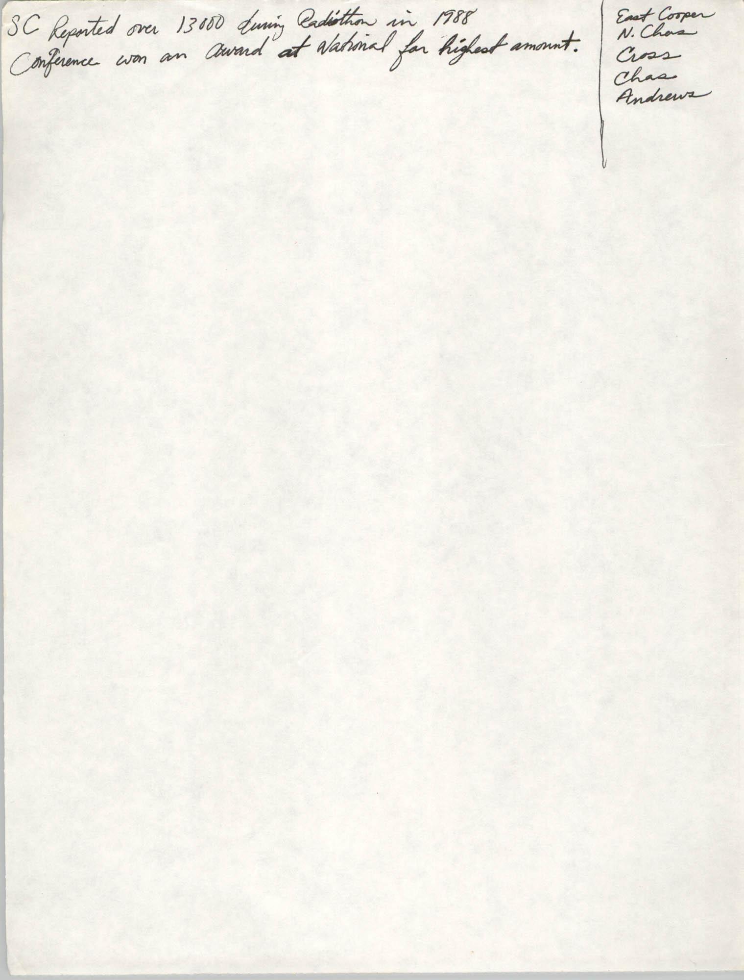 Handwritten Report