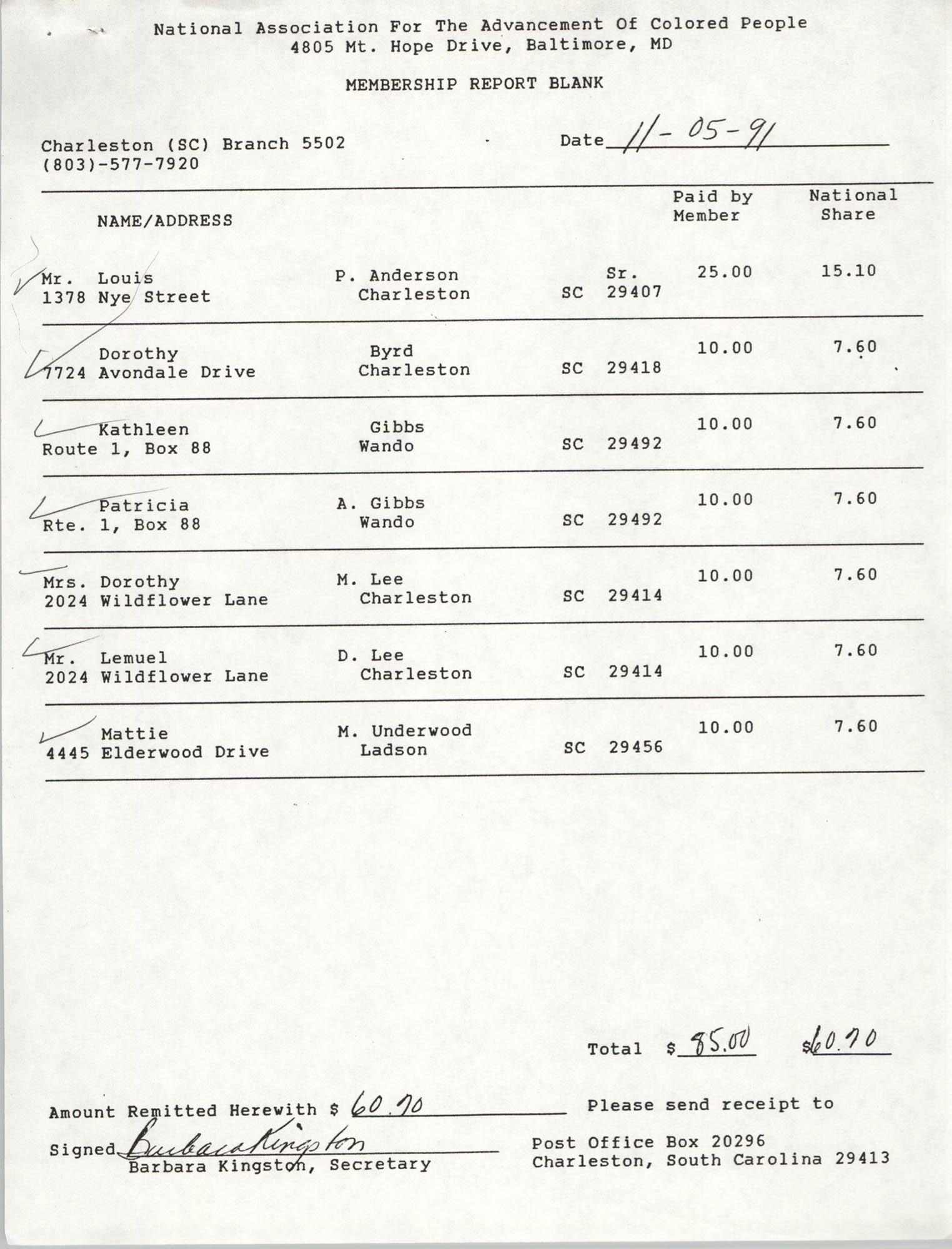 Membership Report Blank, Charleston Branch of the NAACP, Barbara Kingston, November 5, 1991