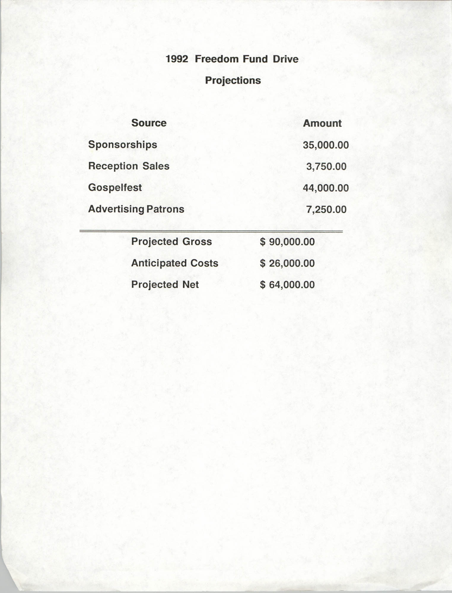 Projections, Freedom Fund Drive, 1992
