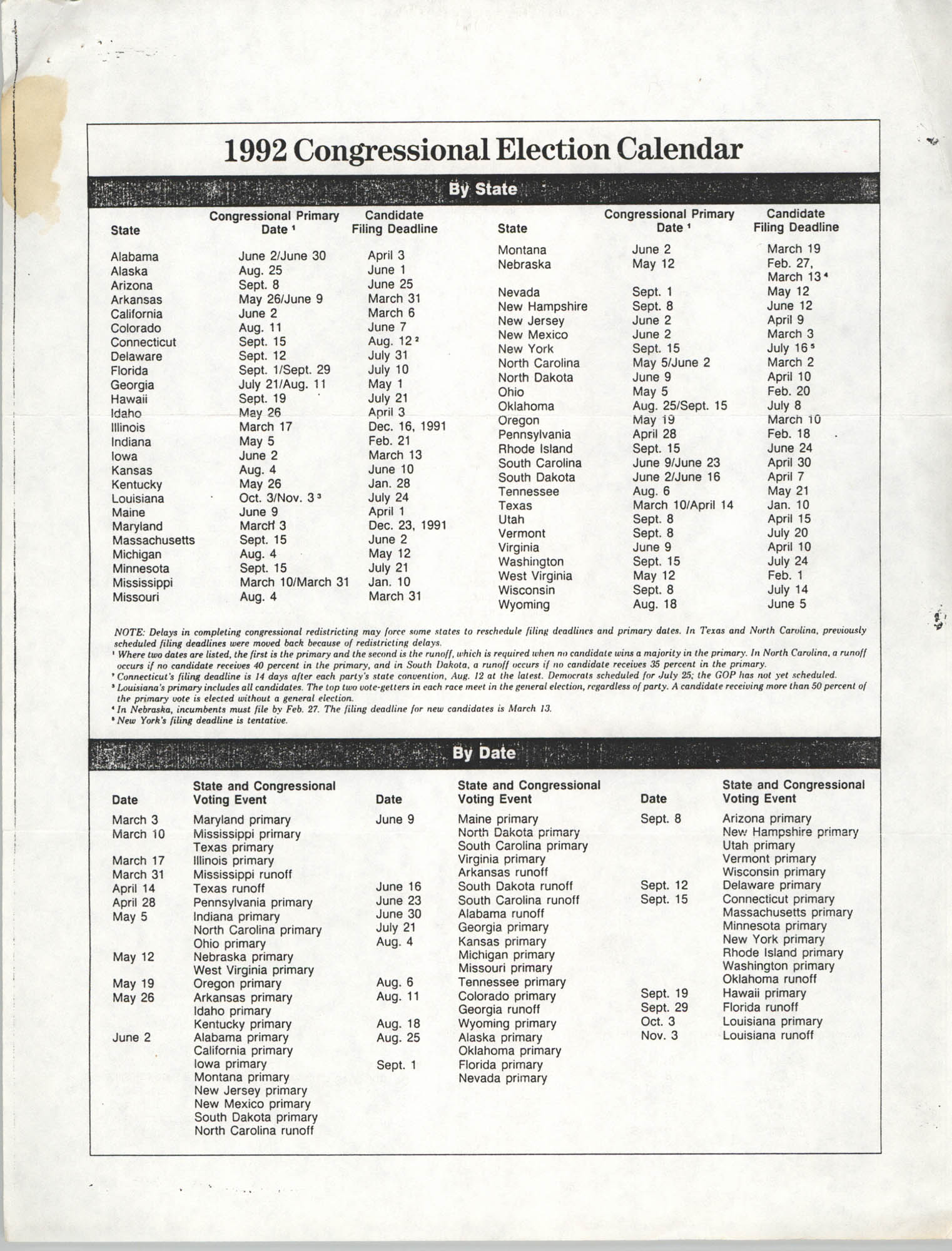 1992 Congressional Election Calendar
