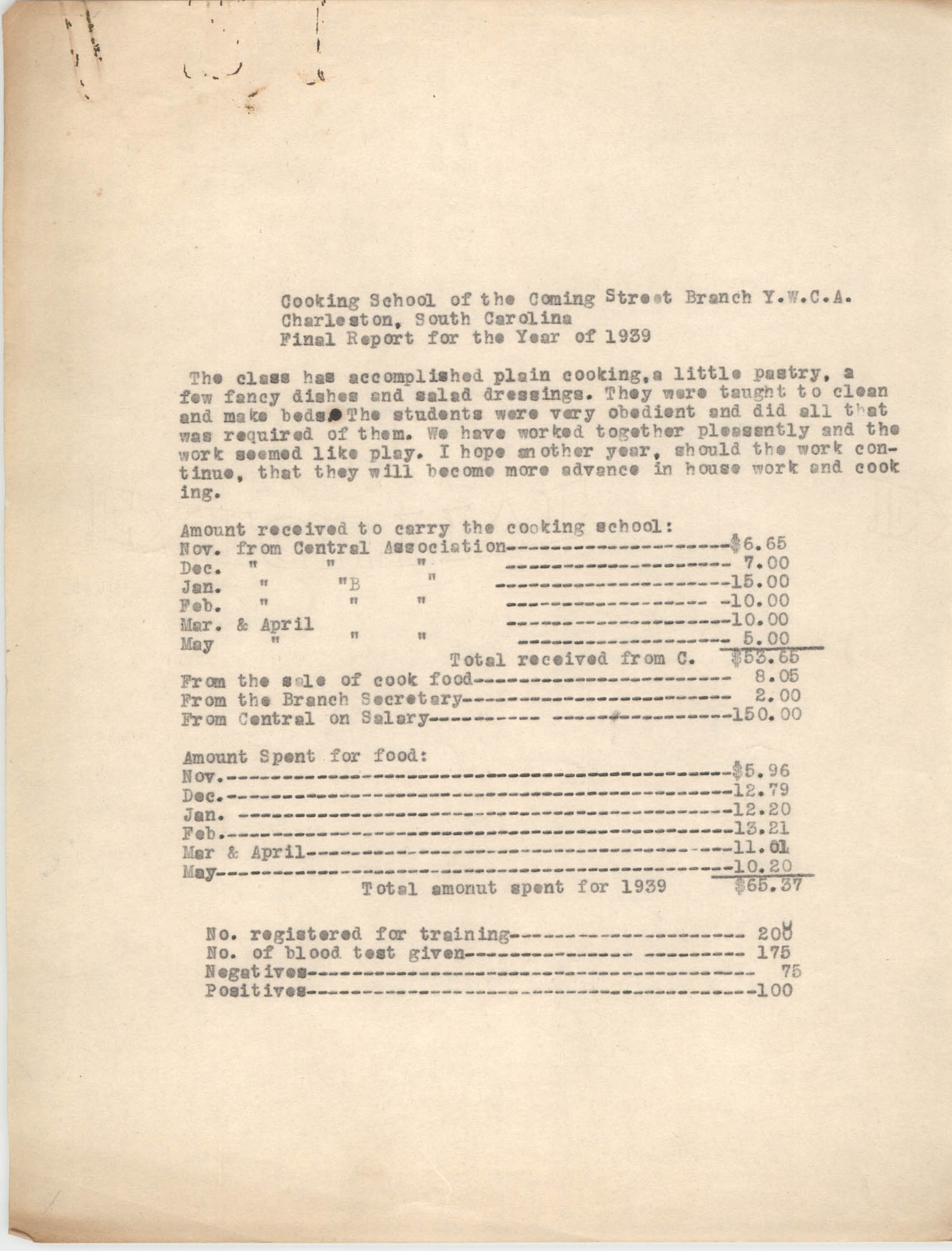 Coming Street Y.W.C.A. Annual Report for 1939