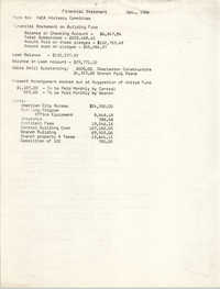 Coming Street Y.W.C.A. Memorandum, January 1966