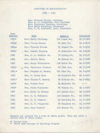 Committee on Administration, 1963-1964