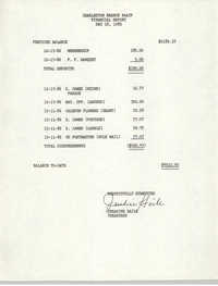 Financial Report, Charleston Branch of the NAACP, Jeradine Haile, December 18, 1986
