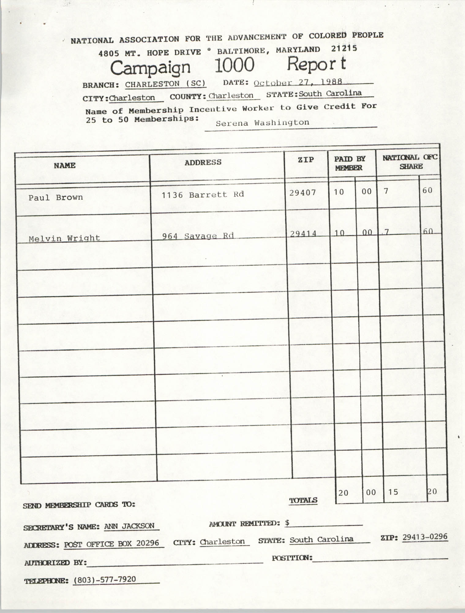 Campaign 1000 Report, Serena Washington, Charleston Branch of the NAACP, October 27, 1988