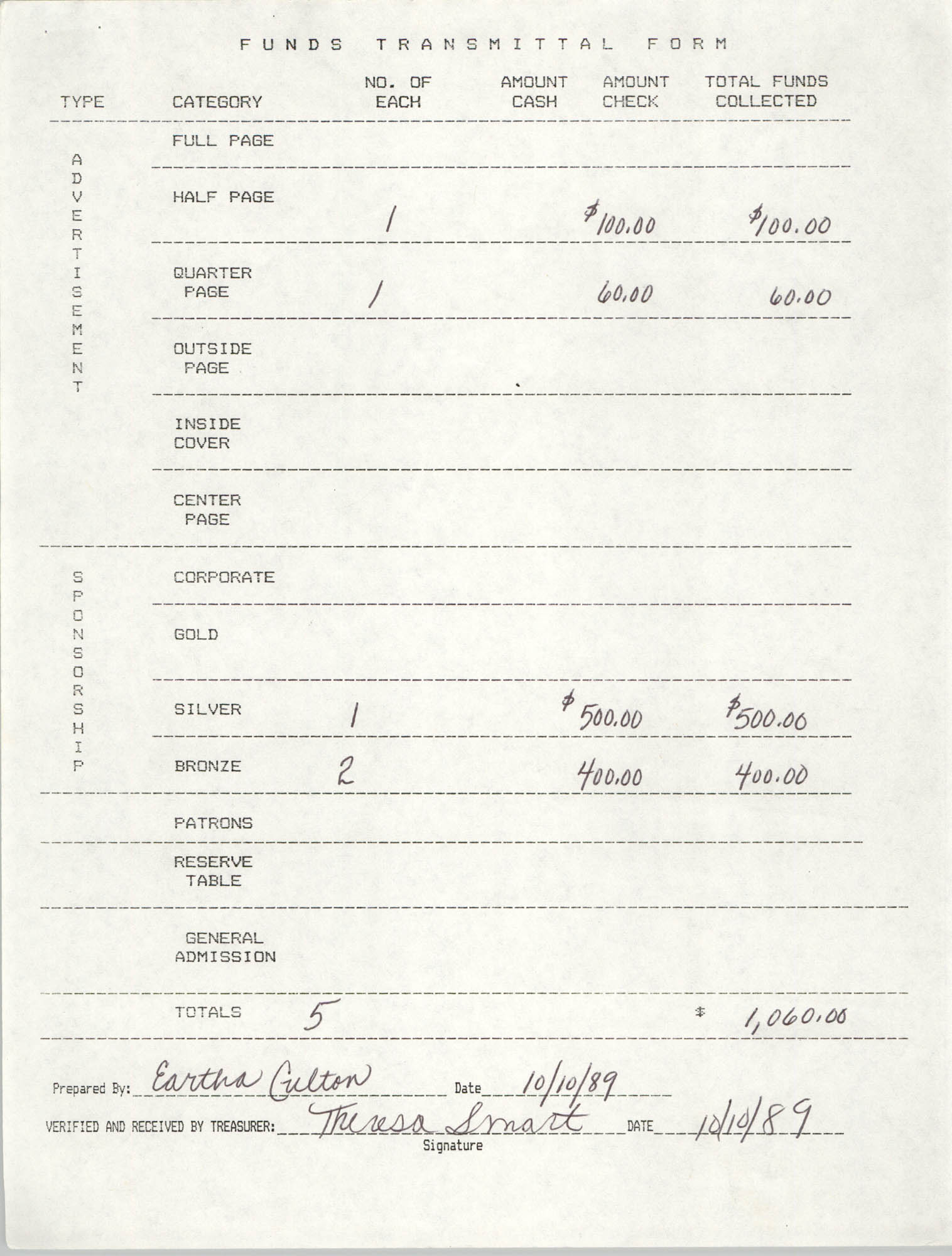Funds Transmittal Form, E. Culton and Theresa Smart, October 10, 1989