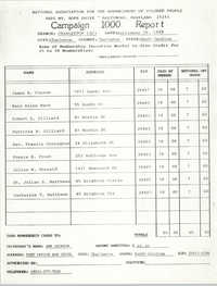 Campaign 1000 Report, Benjamin Green, Charleston Branch of the NAACP, September 26, 1988