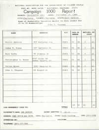 Campaign 1000 Report, John T. Chapman, Charleston Branch of the NAACP, September 26, 1988