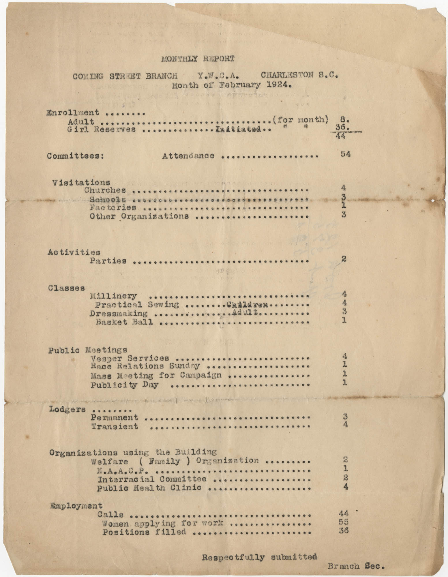 Monthly Report for the Coming Street Y.W.C.A., February 1924
