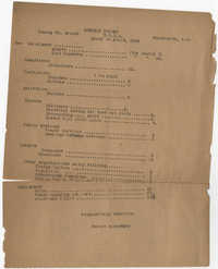 Monthly Report for the Coming Street Y.W.C.A., March 1924