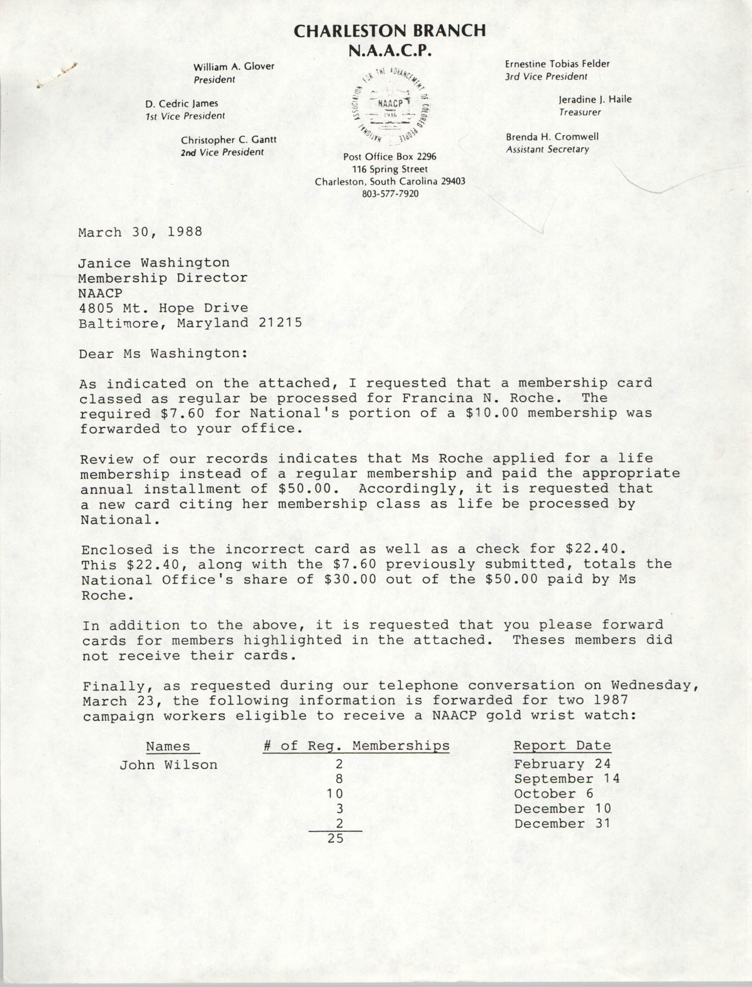 Letter from Brenda H. Cromwell to Janice Washington, March 30, 1988