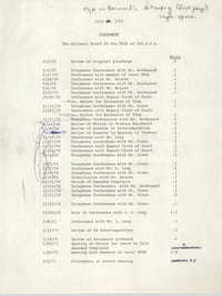 Statement, National Board of the Y.W.C.A. of the U.S.A., July 20, 1972