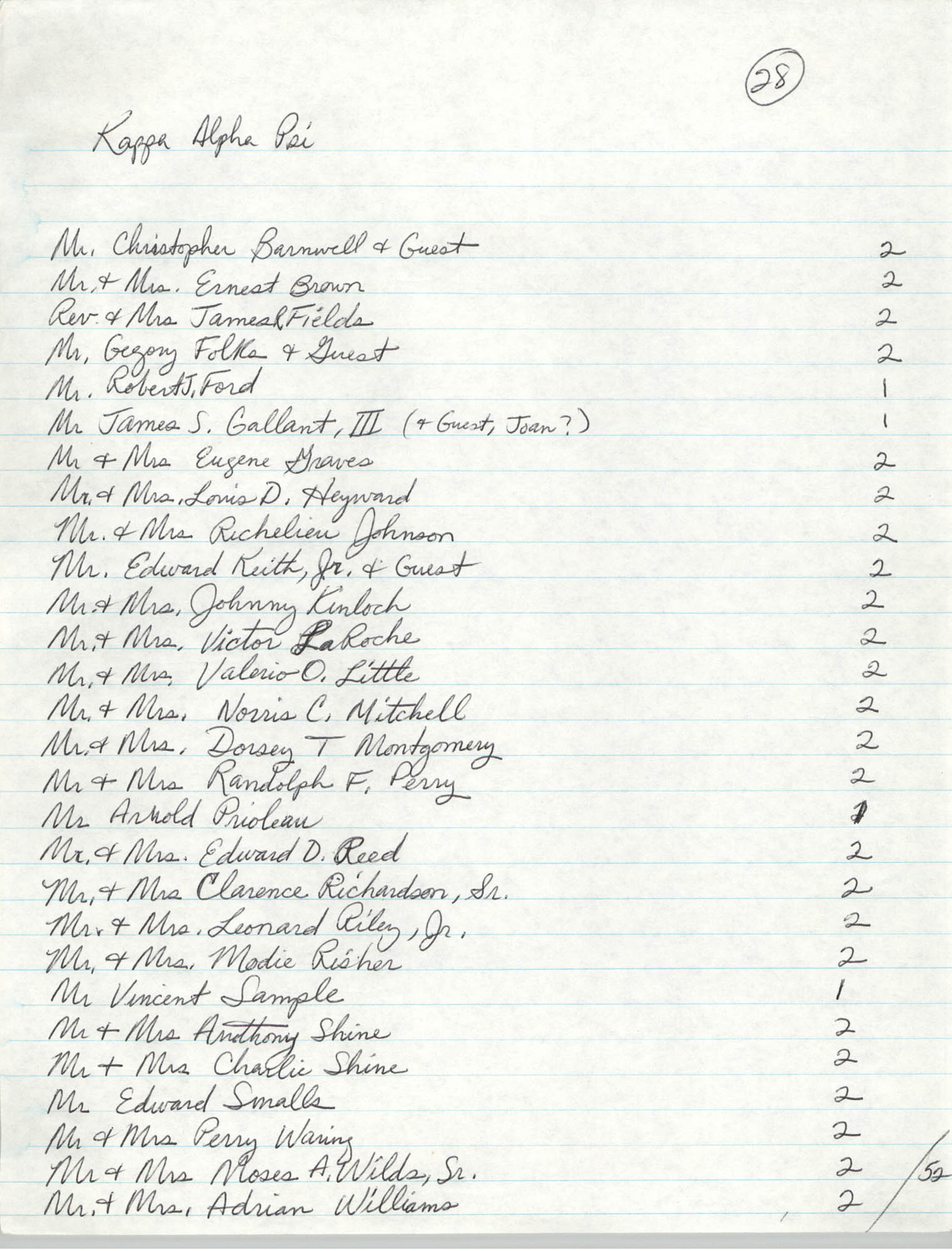 Kappa Alpha Psi, List of names